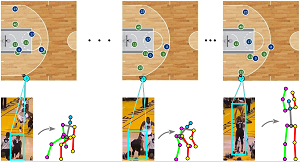 basketball shot analysis