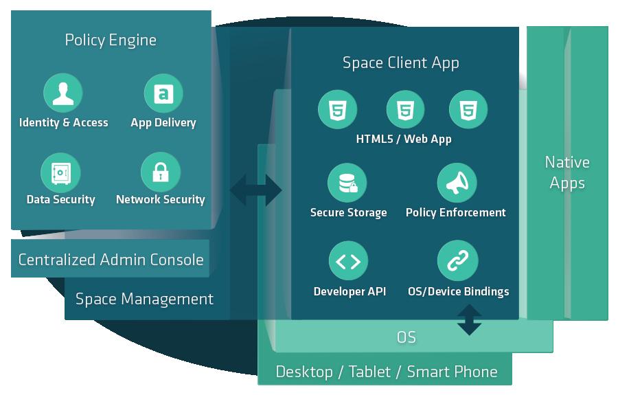 Sencha App Platform Adds Desktop, Android Features -- ADTmag