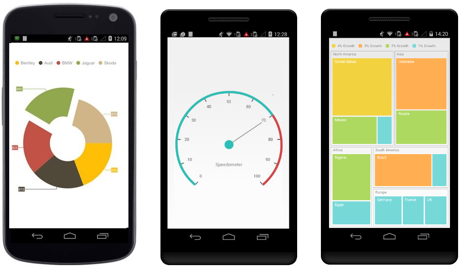 New Syncfusion Release Adds Android, iOS Controls -- ADTmag