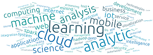 Weighted Tag Cloud Showing Trends Coming in Next Year