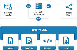 Mendix Is Publishing App Models as an Open Spec