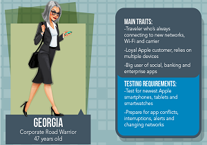 The Corporate Road Warrior Persona
