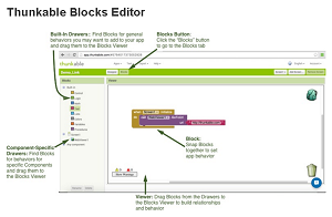 The Thunkable Code Block Editor
