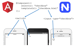 Targeting iOS and Android with NativeScript/AngularJS