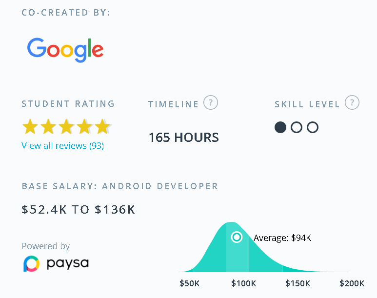 In Turbulent Times, Google Offers Free Android Courses -- ADTmag