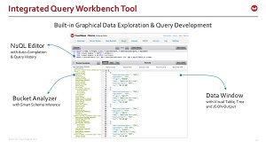 The Integrated Query Workbench