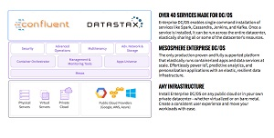 The Confluent/DataStax Partnerships