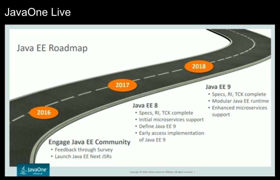 JavaOne: Java EE 8 Release Pushed to 2017 -- ADTmag