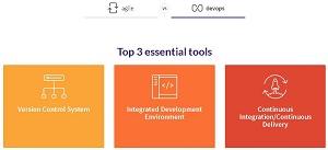 Essential Tools: DevOps