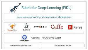 Fabric for Deep Learning