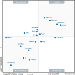 Magic Quadrant for Enterprise Low-Code Application Platforms
