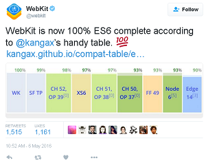 WebKit is now 100 Percent Complete